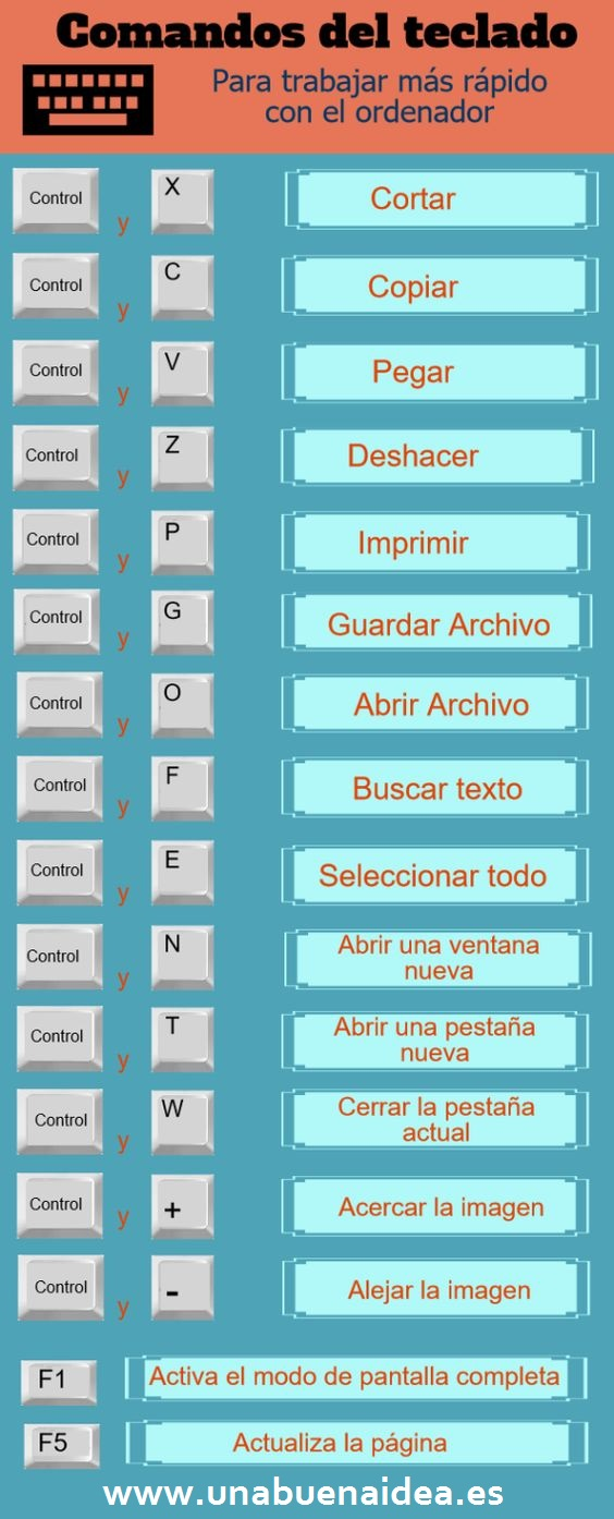 tips comandos pc-unabuenaidea.es
